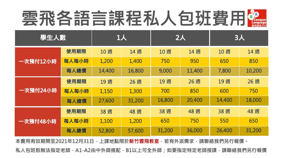 私人包班 1-3 人_至20211231